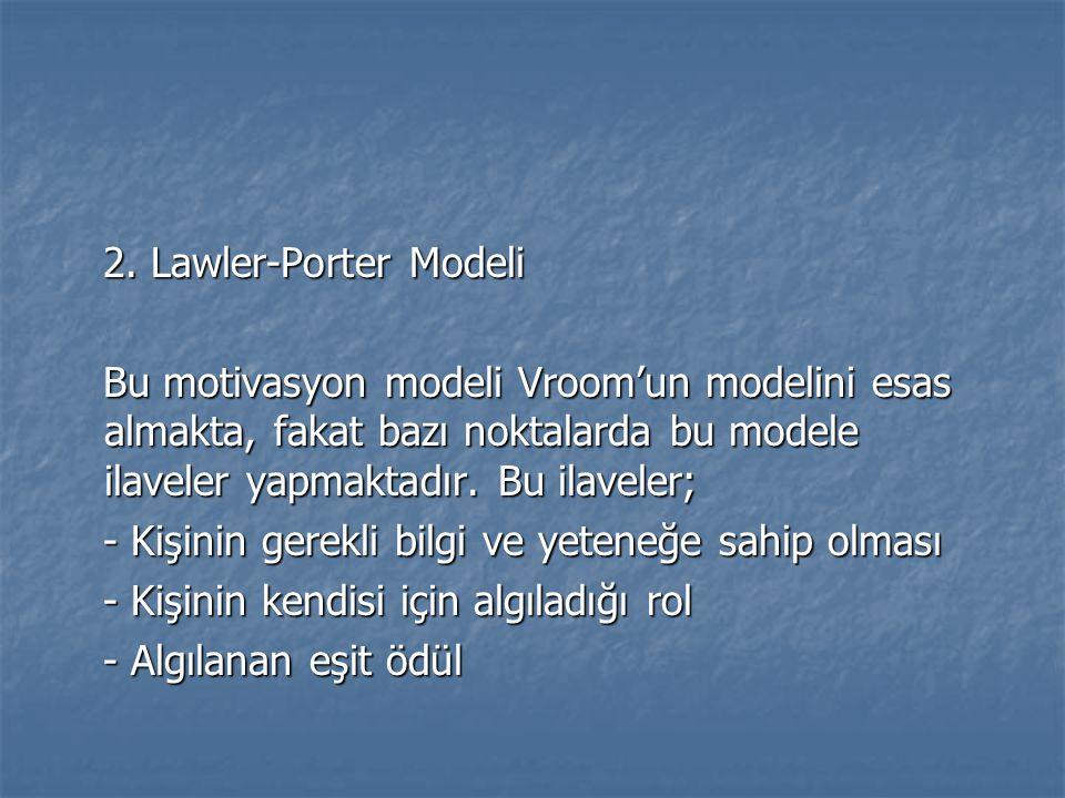 2. Lawler-Porter Modeli 2. Lawler-Porter Modeli Bu motivasyon modeli Vroom'un modelini esas almakta, fakat bazı noktalarda bu modele ilaveler yapmakta