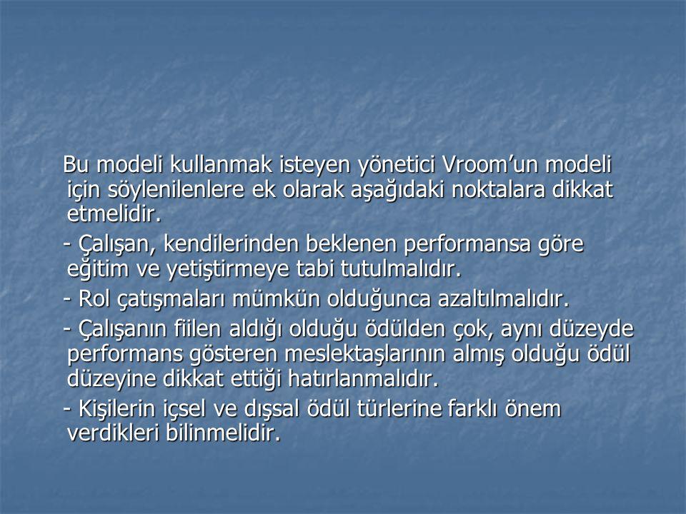 Bu modeli kullanmak isteyen yönetici Vroom'un modeli için söylenilenlere ek olarak aşağıdaki noktalara dikkat etmelidir. Bu modeli kullanmak isteyen y