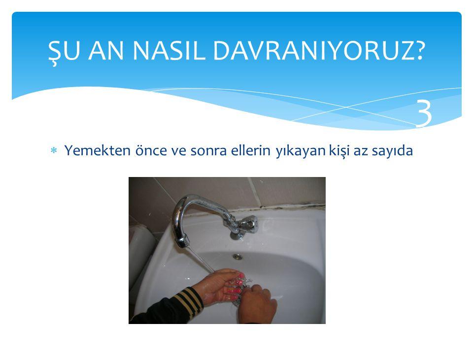  Yemekten önce ve sonra ellerin yıkayan kişi az sayıda ŞU AN NASIL DAVRANIYORUZ? 3