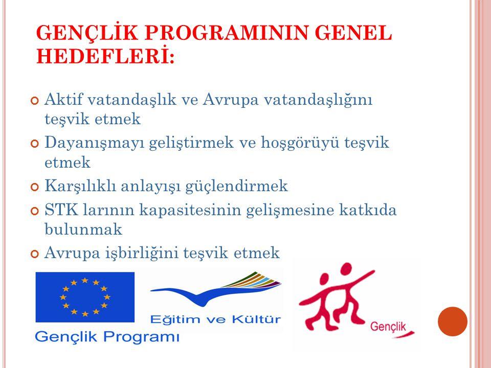 GENÇLİK PROGRAMININ GENEL HEDEFLERİ: Aktif vatandaşlık ve Avrupa vatandaşlığını teşvik etmek Dayanışmayı geliştirmek ve hoşgörüyü teşvik etmek Karşılı