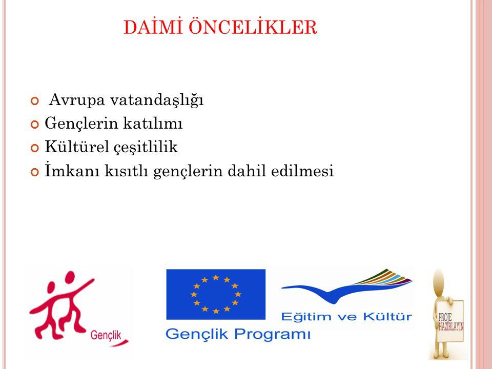 DAİMİ ÖNCELİKLER Avrupa vatandaşlığı Gençlerin katılımı Kültürel çeşitlilik İmkanı kısıtlı gençlerin dahil edilmesi