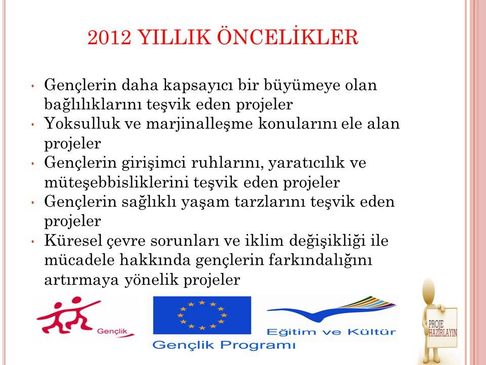 2012 YILLIK ÖNCELİKLER Gençlerin daha kapsayıcı bir büyümeye olan bağlılıklarını teşvik eden projeler Yoksulluk ve marjinalleşme konularını ele alan p