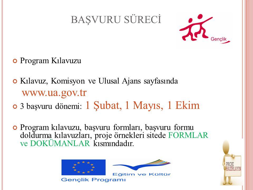 BAŞVURU SÜRECİ Program Kılavuzu Kılavuz, Komisyon ve Ulusal Ajans sayfasında www.ua.gov.tr 3 başvuru dönemi: 1 Şubat, 1 Mayıs, 1 Ekim Program kılavuzu