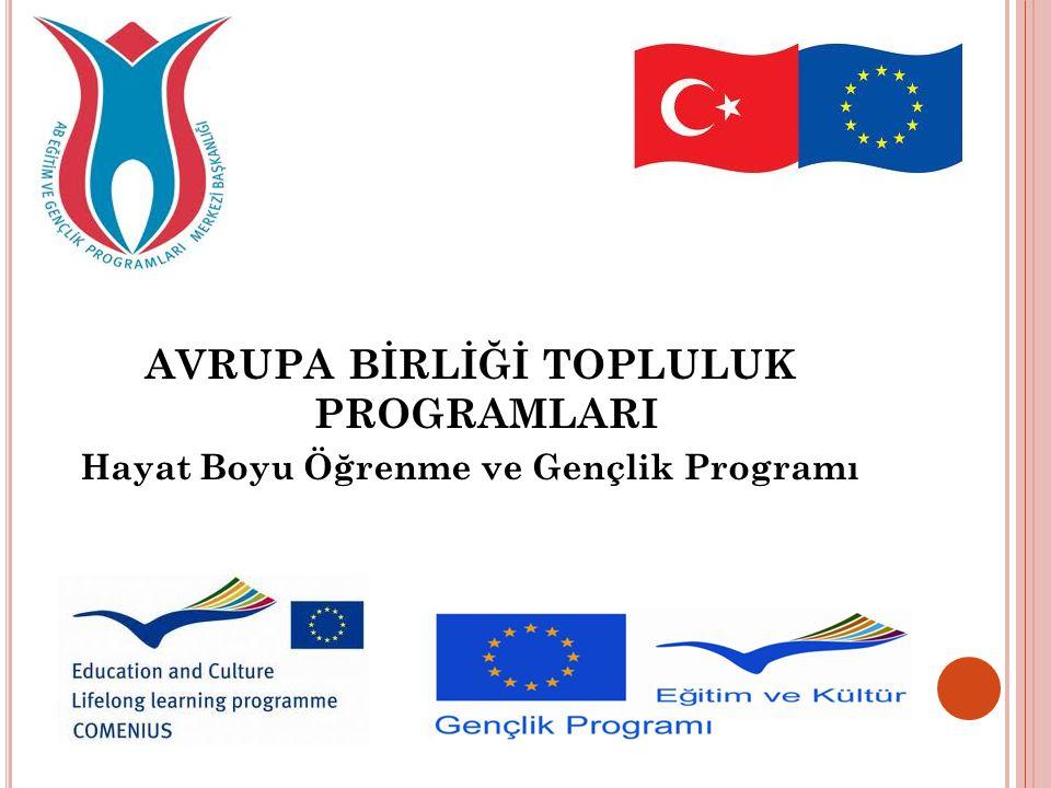 AVRUPA BİRLİĞİ TOPLULUK PROGRAMLARI Hayat Boyu Öğrenme ve Gençlik Programı