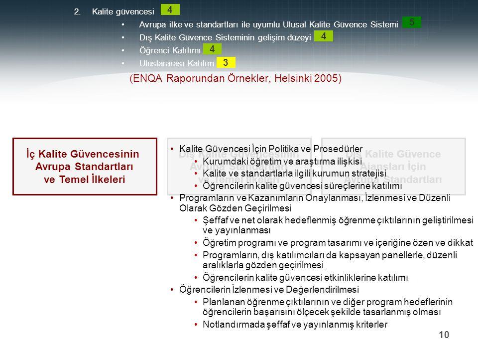 Prof. Dr. Mehmet DURMAN 10 (ENQA Raporundan Örnekler, Helsinki 2005) İç Kalite Güvencesinin Avrupa Standartları ve Temel İlkeleri Dış Kalite Güvencesi