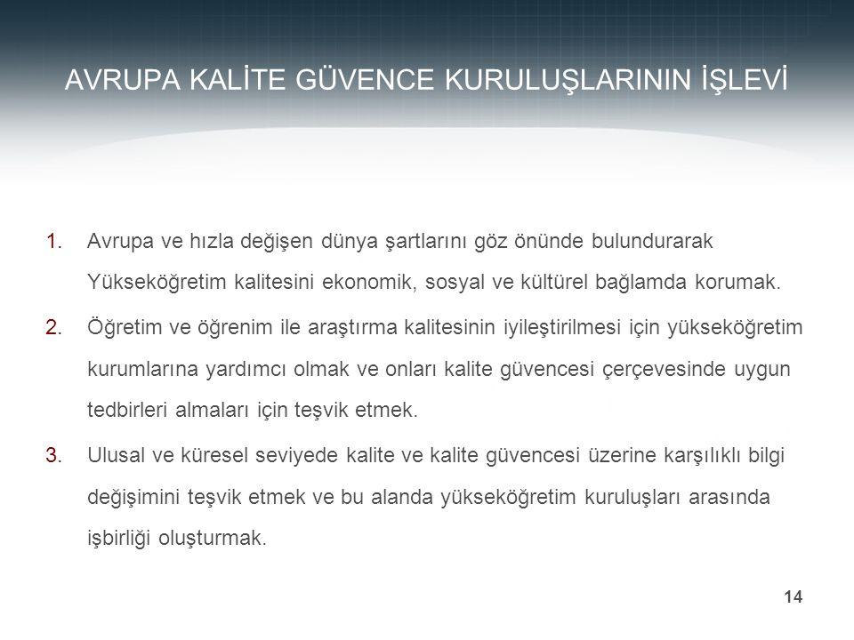 Prof. Dr. Mehmet DURMAN 14 AVRUPA KALİTE GÜVENCE KURULUŞLARININ İŞLEVİ 1.Avrupa ve hızla değişen dünya şartlarını göz önünde bulundurarak Yükseköğreti