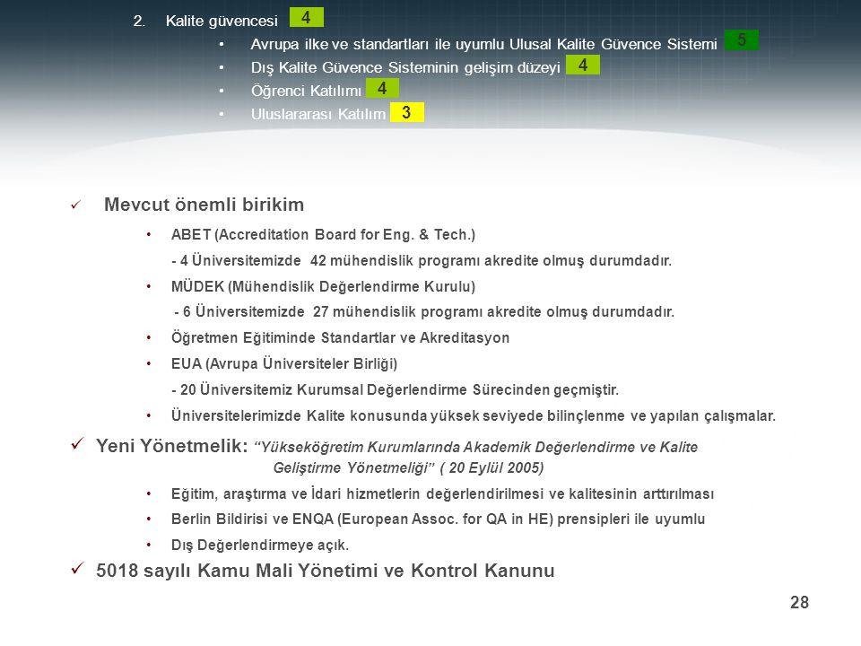 Prof. Dr. Mehmet DURMAN 28 Mevcut önemli birikim ABET (Accreditation Board for Eng. & Tech.) - 4 Üniversitemizde 42 mühendislik programı akredite olmu