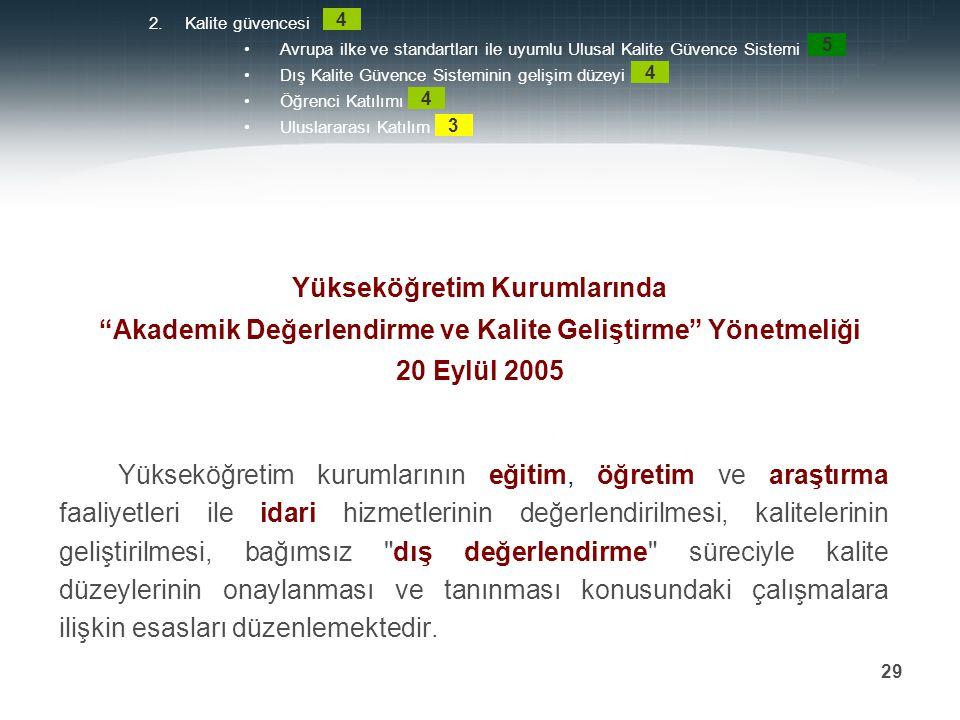 """Prof. Dr. Mehmet DURMAN 29 Yükseköğretim Kurumlarında """"Akademik Değerlendirme ve Kalite Geliştirme"""" Yönetmeliği 20 Eylül 2005 Yükseköğretim kurumların"""