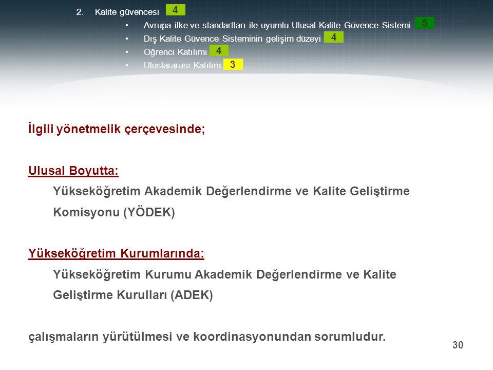 Prof. Dr. Mehmet DURMAN 30 İlgili yönetmelik çerçevesinde; Ulusal Boyutta: Yükseköğretim Akademik Değerlendirme ve Kalite Geliştirme Komisyonu (YÖDEK)