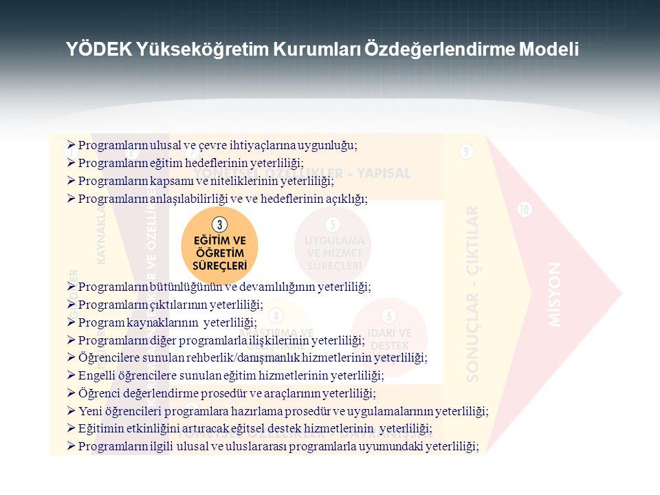  Programların ulusal ve çevre ihtiyaçlarına uygunluğu;  Programların eğitim hedeflerinin yeterliliği;  Programların kapsamı ve niteliklerinin yeter