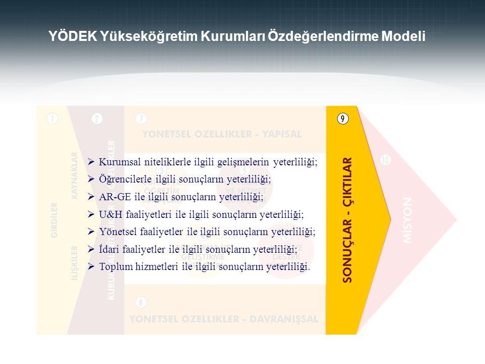  Evrensel yükseköğretim kurumu olma misyonuna uygunluğu;  Türk yükseköğretim kurumu olma misyonuna uygunluğu;  Kendi misyonuna uygunluğu; YÖDEK Yükseköğretim Kurumları Özdeğerlendirme Modeli