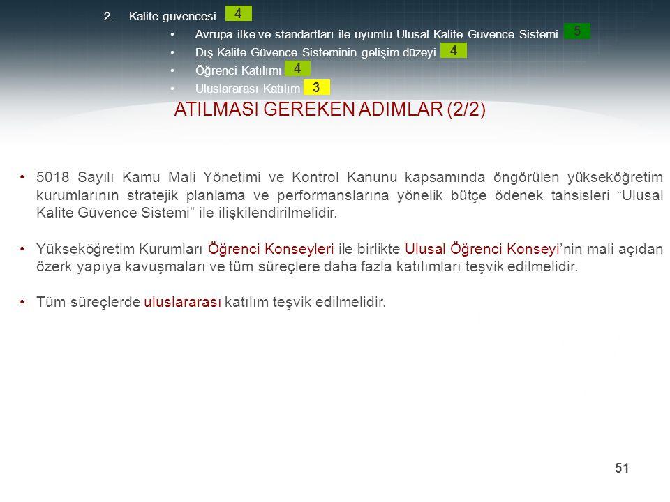 Prof. Dr. Mehmet DURMAN 52 Teşekkür ederim..
