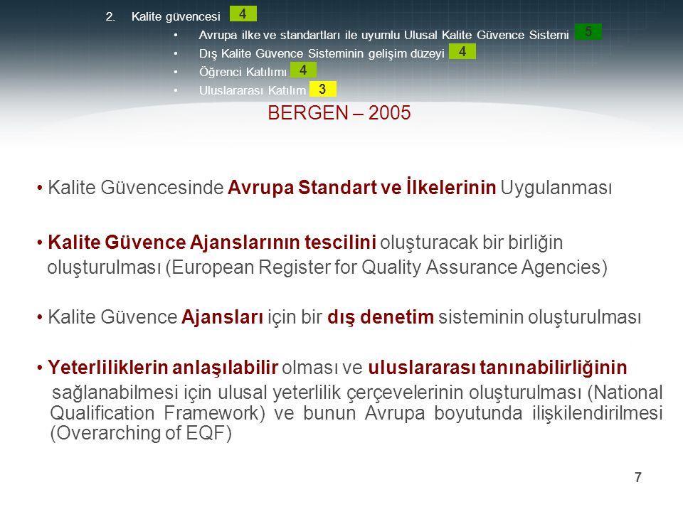 Prof. Dr. Mehmet DURMAN 7 Kalite Güvencesinde Avrupa Standart ve İlkelerinin Uygulanması Kalite Güvence Ajanslarının tescilini oluşturacak bir birliği