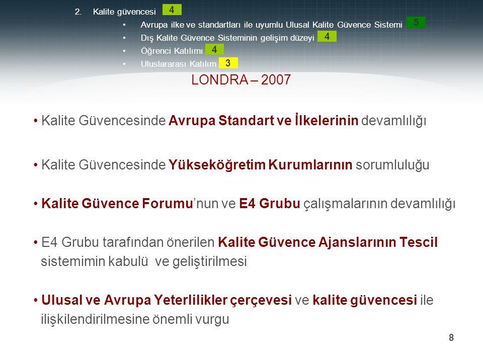 Prof. Dr. Mehmet DURMAN 8 Kalite Güvencesinde Avrupa Standart ve İlkelerinin devamlılığı Kalite Güvencesinde Yükseköğretim Kurumlarının sorumluluğu Ka