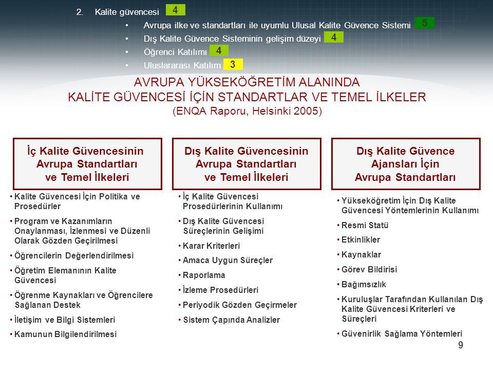 Prof. Dr. Mehmet DURMAN 9 AVRUPA YÜKSEKÖĞRETİM ALANINDA KALİTE GÜVENCESİ İÇİN STANDARTLAR VE TEMEL İLKELER (ENQA Raporu, Helsinki 2005) İç Kalite Güve