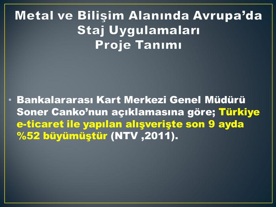 Bankalararası Kart Merkezi Genel Müdürü Soner Canko'nun açıklamasına göre; Türkiye e-ticaret ile yapılan alışverişte son 9 ayda %52 büyümüştür (NTV,2011).