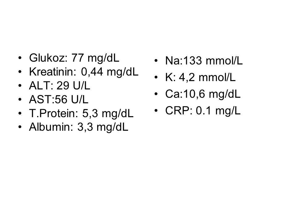 Glukoz: 77 mg/dL Kreatinin: 0,44 mg/dL ALT: 29 U/L AST:56 U/L T.Protein: 5,3 mg/dL Albumin: 3,3 mg/dL Na:133 mmol/L K: 4,2 mmol/L Ca:10,6 mg/dL CRP: 0.1 mg/L
