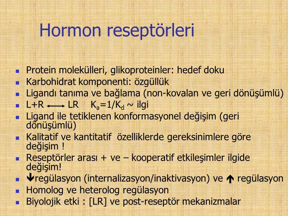 Hormon reseptörleri Protein molekülleri, glikoproteinler: hedef doku Karbohidrat komponenti: özgüllük Ligandı tanıma ve bağlama (non-kovalan ve geri dönüşümlü) L+R LR K a =1/K d ~ ilgi Ligand ile tetiklenen konformasyonel değişim (geri dönüşümlü) Kalitatif ve kantitatif özelliklerde gereksinimlere göre değişim .
