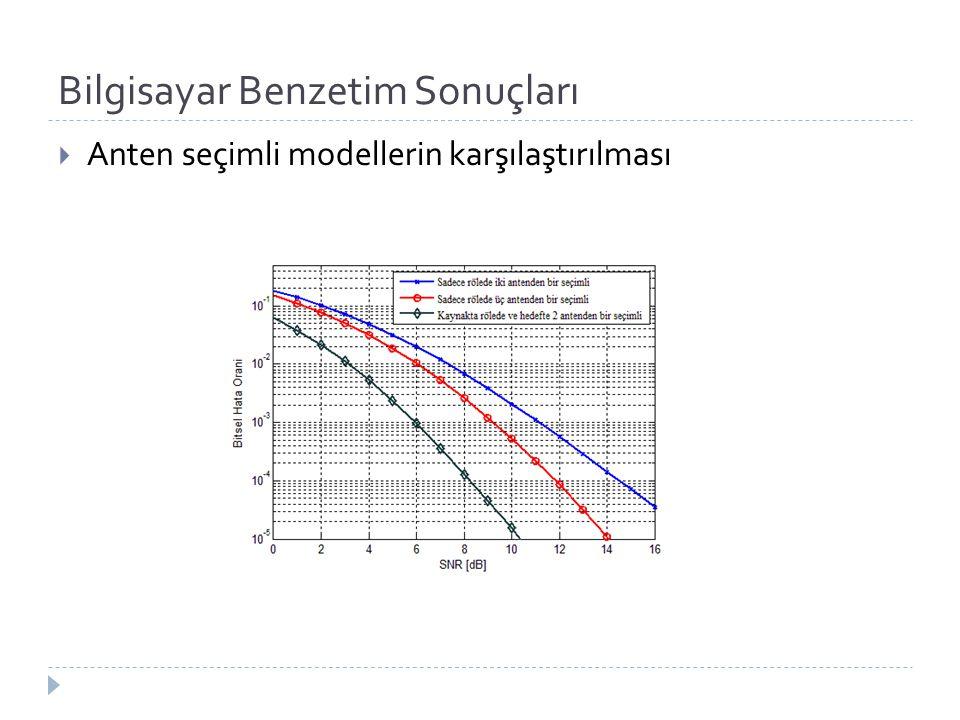 Bilgisayar Benzetim Sonuçları  Anten seçimli modellerin karşılaştırılması