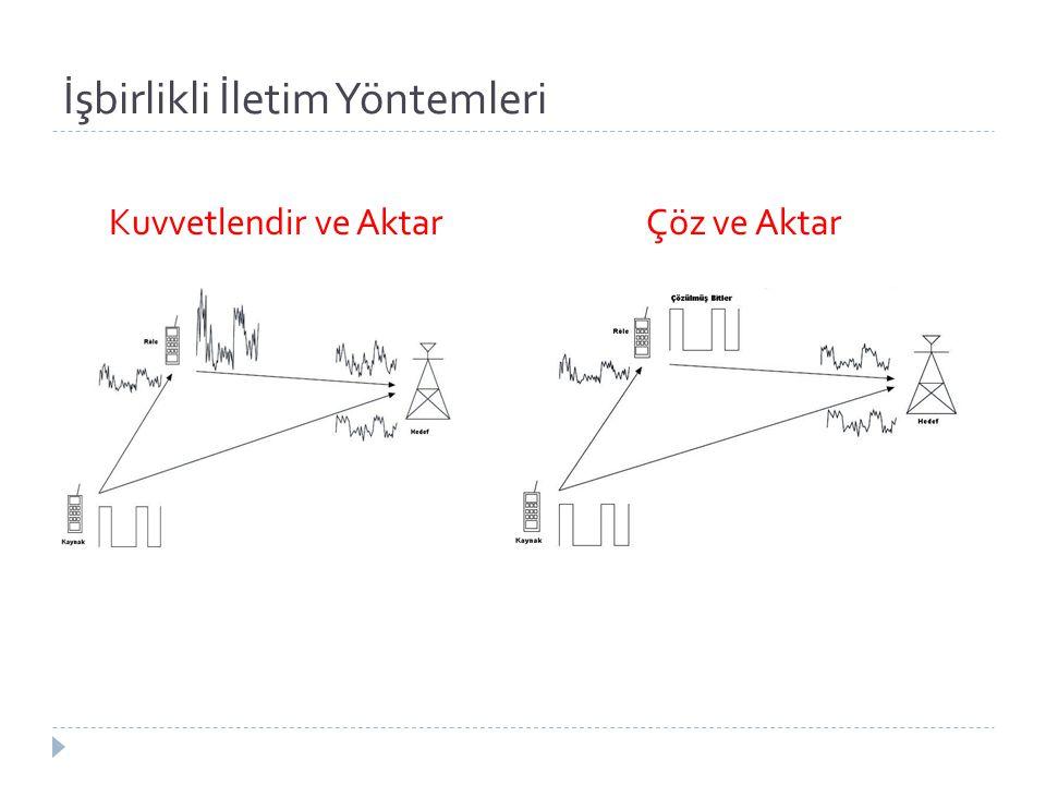 İşbirlikli İletim Yöntemleri Kuvvetlendir ve Aktar Çöz ve Aktar