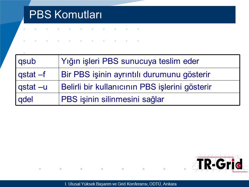 YEF @ TR-Grid Okulu, TAEK, ANKARA PBS Komutları - qsub qsub [seçenekler] betik_dosyası –PBS betiği içinde yer alan, PBS seçeneklerini qsub komutu ile birlikte komut satırından da vermemiz mümkündür.