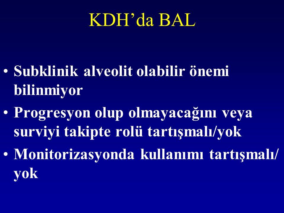 KDH'da BAL Subklinik alveolit olabilir önemi bilinmiyor Progresyon olup olmayacağını veya surviyi takipte rolü tartışmalı/yok Monitorizasyonda kullanı