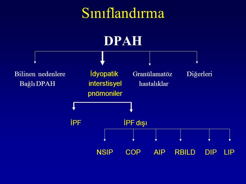 Sınıflandırma DPAH Bilinen nedenlere İdyopatik Granülamatöz Diğerleri Bağlı DPAH interstisyel hastalıklar pnömoniler İPF İPF dışı NSIP COP AIPRBILD DI