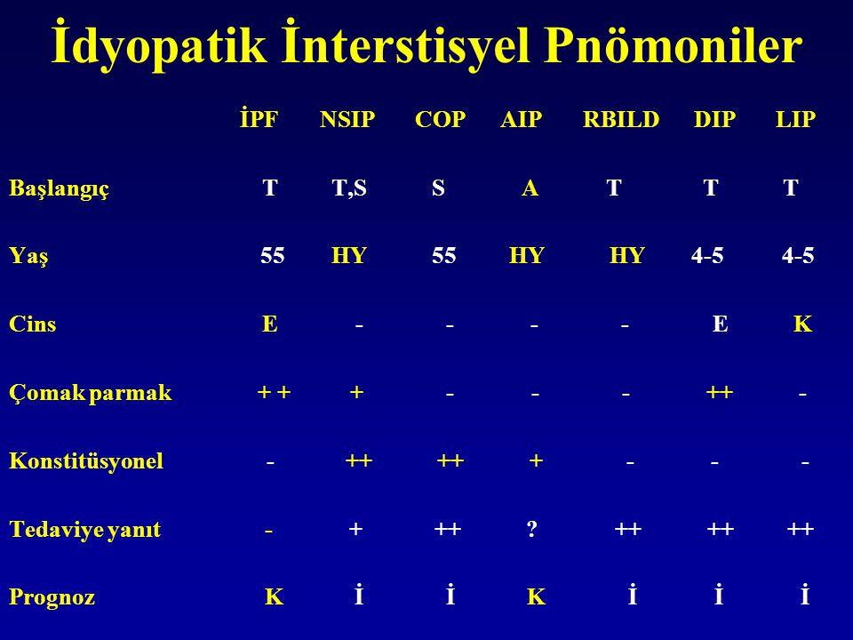 İdyopatik İnterstisyel Pnömoniler İPF NSIP COP AIP RBILD DIP LIP Başlangıç T T,S S AT T T Yaş 55 HY 55 HY HY4-5 4-5 Cins E - - - - E K Çomak parmak +