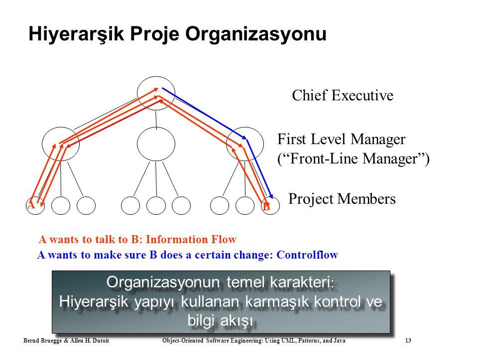 Bernd Bruegge & Allen H. Dutoit Object-Oriented Software Engineering: Using UML, Patterns, and Java 13 Hiyerarşik Proje Organizasyonu Chief Executive