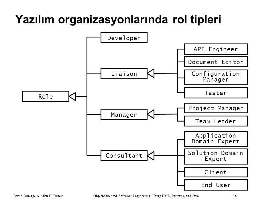 Bernd Bruegge & Allen H. Dutoit Object-Oriented Software Engineering: Using UML, Patterns, and Java 16 Yazılım organizasyonlarında rol tipleri Rol e L
