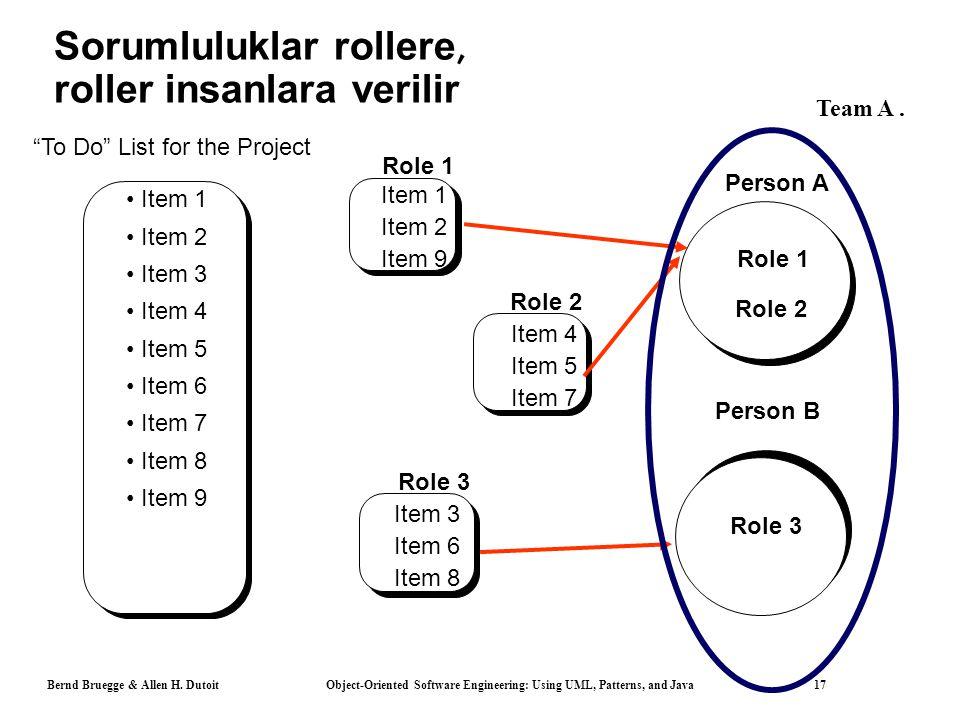 Bernd Bruegge & Allen H. Dutoit Object-Oriented Software Engineering: Using UML, Patterns, and Java 17 Sorumluluklar rollere, roller insanlara verilir