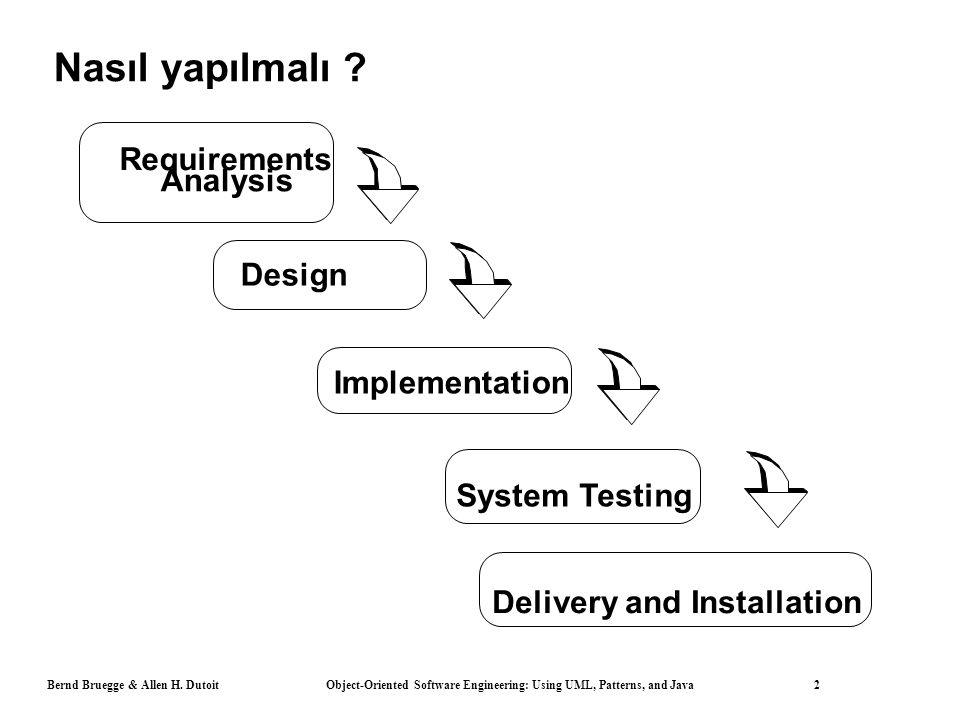 Bernd Bruegge & Allen H. Dutoit Object-Oriented Software Engineering: Using UML, Patterns, and Java 2 Nasıl yapılmalı ? Requirements Analysis Design I