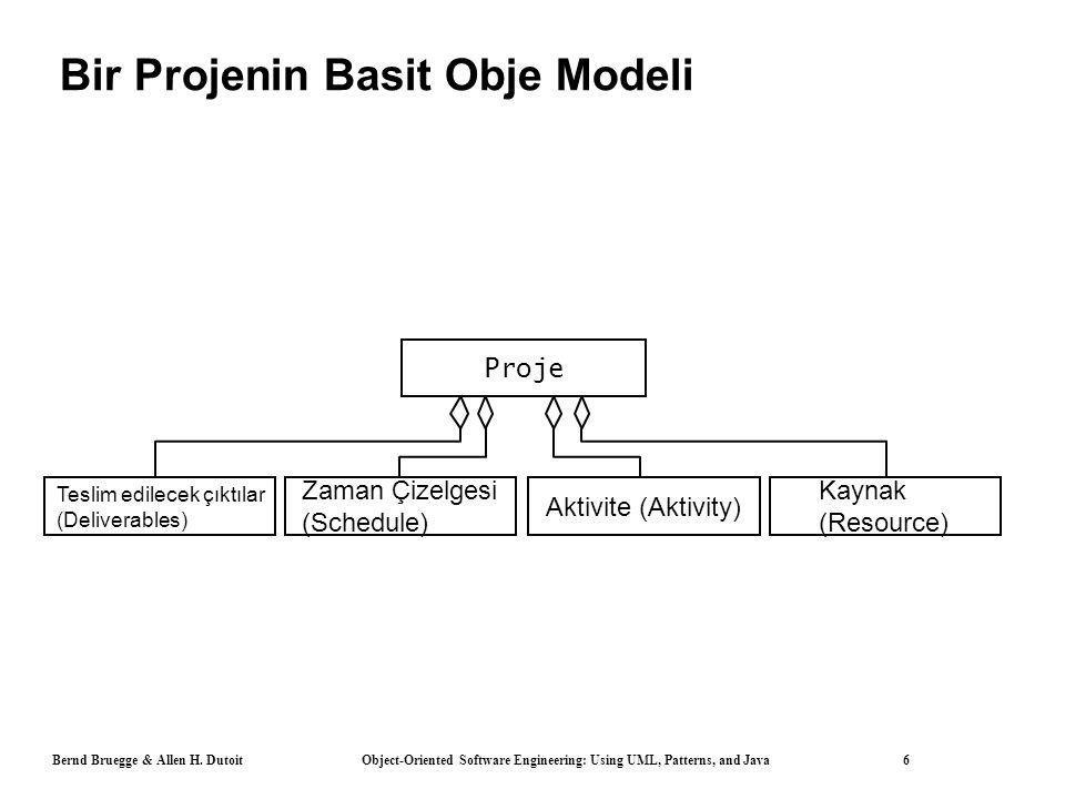 Bernd Bruegge & Allen H. Dutoit Object-Oriented Software Engineering: Using UML, Patterns, and Java 6 Bir Projenin Basit Obje Modeli Proje Teslim edil