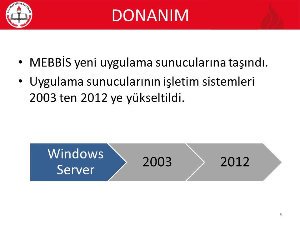 DONANIM MEBBİS yeni uygulama sunucularına taşındı. Uygulama sunucularının işletim sistemleri 2003 ten 2012 ye yükseltildi. 5 Windows Server 20032012