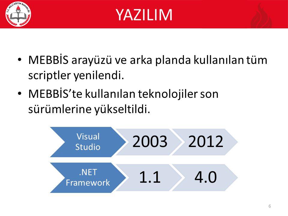 YAZILIM MEBBİS arayüzü ve arka planda kullanılan tüm scriptler yenilendi. MEBBİS'te kullanılan teknolojiler son sürümlerine yükseltildi. 6 Visual Stud
