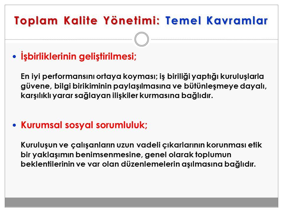 Toplam Kalite Yönetimi: Temel Kavramlar İşbirliklerinin geliştirilmesi; En iyi performansını ortaya koyması; iş biriliği yaptığı kuruluşlarla güvene,
