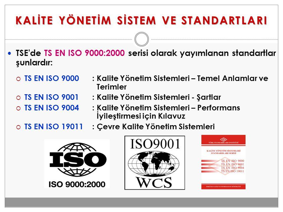 KALİTE YÖNETİM SİSTEM VE STANDARTLARI TSE'de TS EN ISO 9000:2000 serisi olarak yayımlanan standartlar şunlardır:  TS EN ISO 9000: Kalite Yönetim Sist
