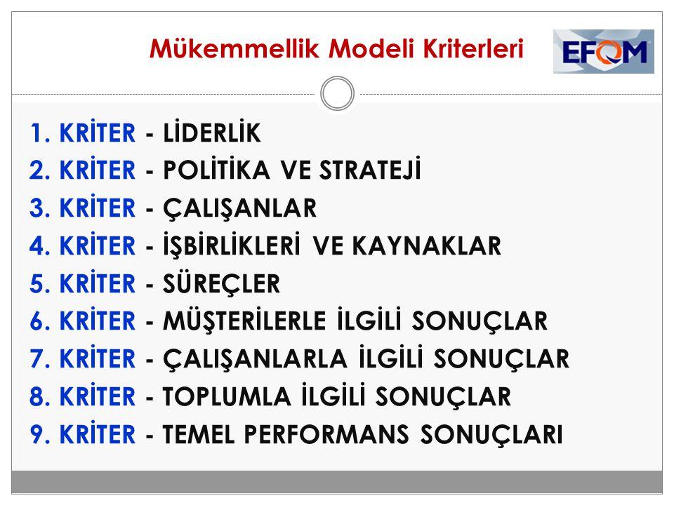 Mükemmellik Modeli Kriterleri 1. KRİTER - LİDERLİK 2. KRİTER - POLİTİKA VE STRATEJİ 3. KRİTER - ÇALIŞANLAR 4. KRİTER - İŞBİRLİKLERİ VE KAYNAKLAR 5. KR
