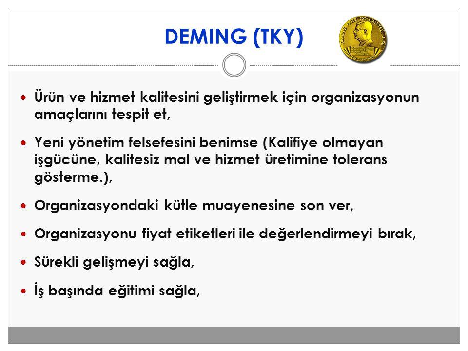 DEMING (TKY) Ürün ve hizmet kalitesini geliştirmek için organizasyonun amaçlarını tespit et, Yeni yönetim felsefesini benimse (Kalifiye olmayan işgücü