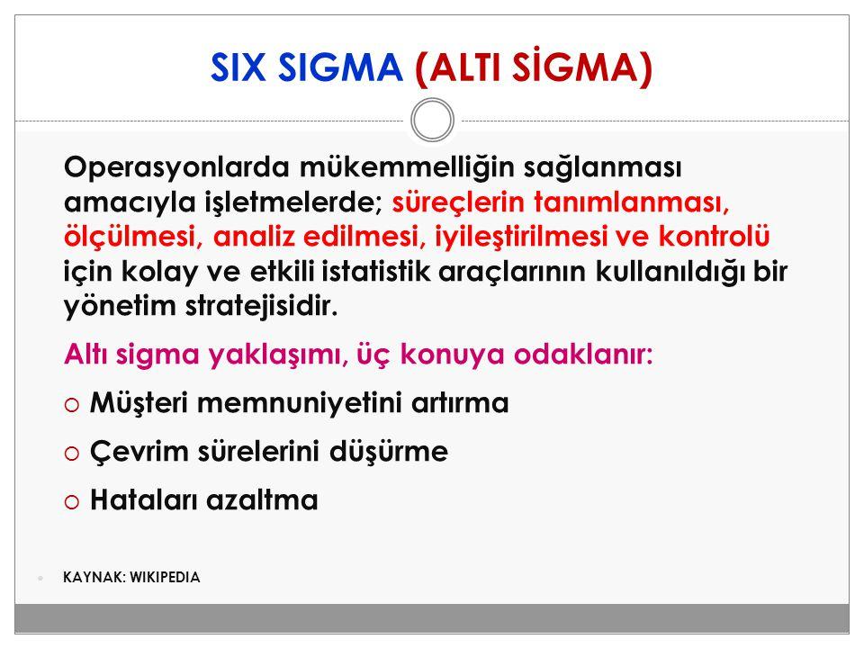 SIX SIGMA (ALTI SİGMA) Operasyonlarda mükemmelliğin sağlanması amacıyla işletmelerde; süreçlerin tanımlanması, ölçülmesi, analiz edilmesi, iyileştiril
