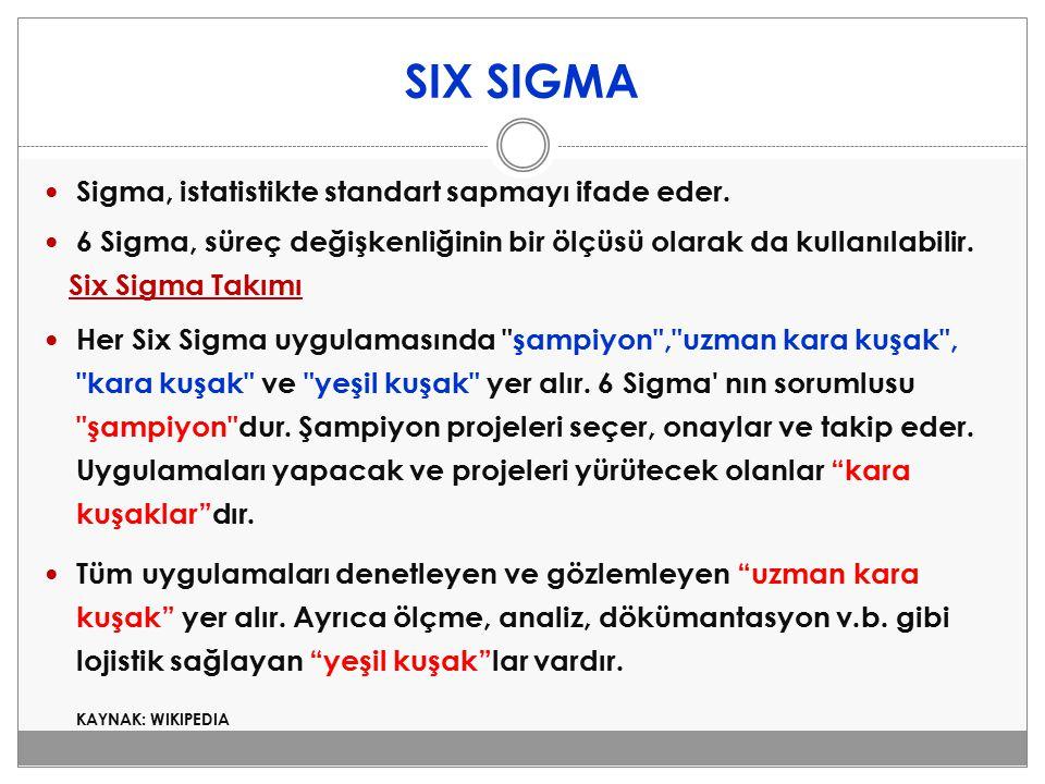 SIX SIGMA Sigma, istatistikte standart sapmayı ifade eder. 6 Sigma, süreç değişkenliğinin bir ölçüsü olarak da kullanılabilir. Six Sigma Takımı Her Si