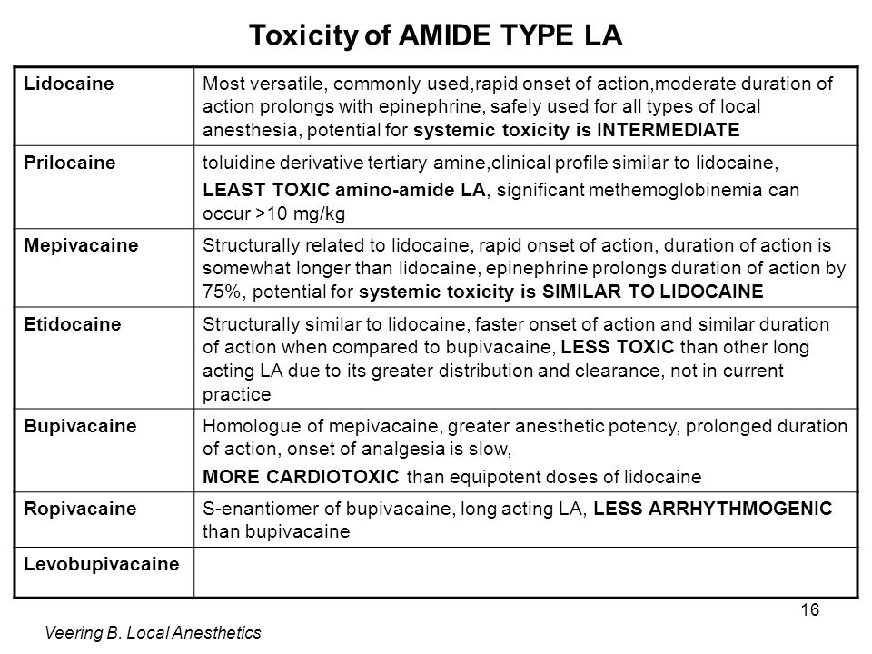 16 LidocaineMost versatile, commonly used,rapid onset of action,moderate duration of action prolongs with epinephrine, safely used for all types of local anesthesia, potential for systemic toxicity is INTERMEDIATE Prilocainetoluidine derivative tertiary amine,clinical profile similar to lidocaine, LEAST TOXIC amino-amide LA, significant methemoglobinemia can occur >10 mg/kg MepivacaineStructurally related to lidocaine, rapid onset of action, duration of action is somewhat longer than lidocaine, epinephrine prolongs duration of action by 75%, potential for systemic toxicity is SIMILAR TO LIDOCAINE EtidocaineStructurally similar to lidocaine, faster onset of action and similar duration of action when compared to bupivacaine, LESS TOXIC than other long acting LA due to its greater distribution and clearance, not in current practice BupivacaineHomologue of mepivacaine, greater anesthetic potency, prolonged duration of action, onset of analgesia is slow, MORE CARDIOTOXIC than equipotent doses of lidocaine RopivacaineS-enantiomer of bupivacaine, long acting LA, LESS ARRHYTHMOGENIC than bupivacaine Levobupivacaine Toxicity of AMIDE TYPE LA Veering B.