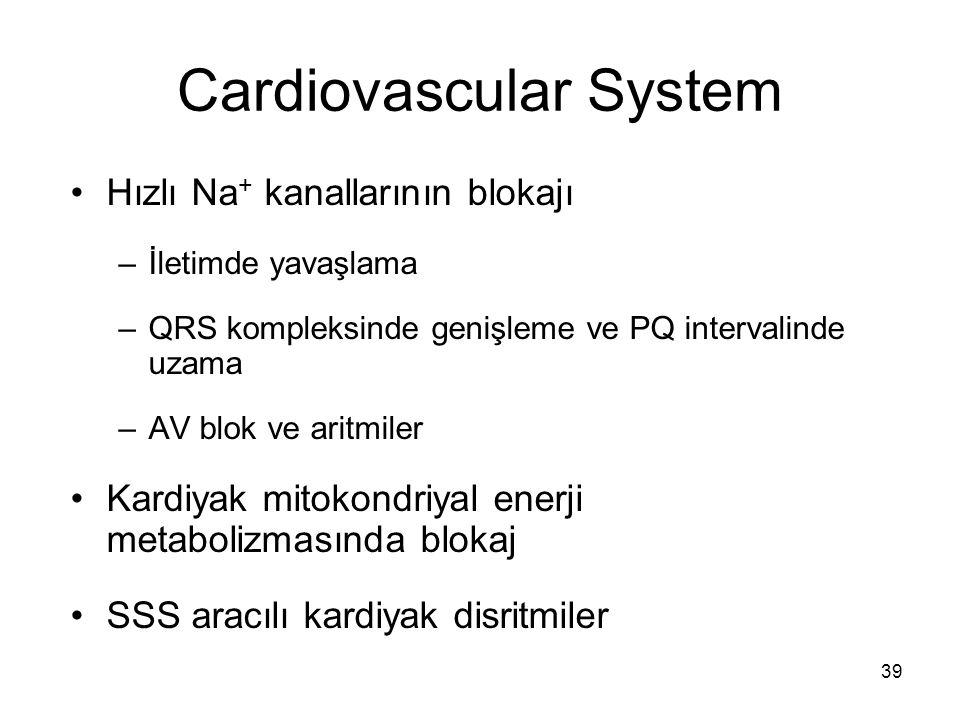 39 Cardiovascular System Hızlı Na + kanallarının blokajı –İletimde yavaşlama –QRS kompleksinde genişleme ve PQ intervalinde uzama –AV blok ve aritmile