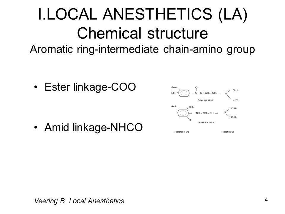 35 Peribulber anestezi Di Donato et al.