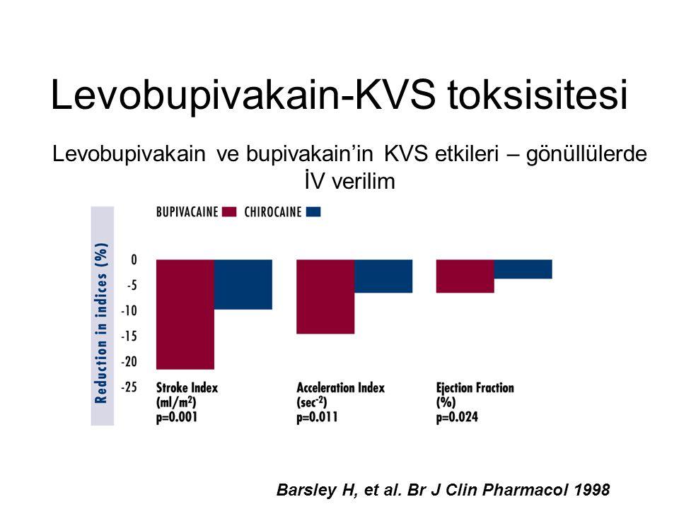 Levobupivakain-KVS toksisitesi Levobupivakain ve bupivakain'in KVS etkileri – gönüllülerde İV verilim Barsley H, et al. Br J Clin Pharmacol 1998