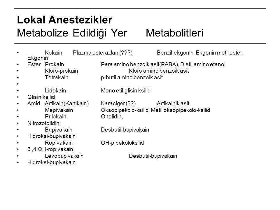 KokainPlazma esterazları (???)Benzil-ekgonin, Ekgonin metil ester, Ekgonin EsterProkainPara amino benzoik asit(PABA), Dietil amino etanol Kloro-prokai