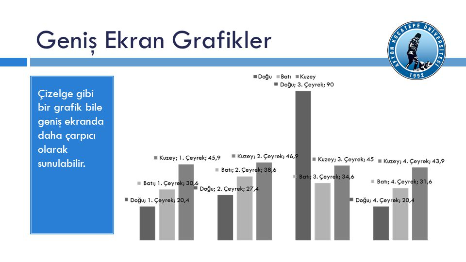 Geniş Ekran Grafikler Çizelge gibi bir grafik bile geniş ekranda daha çarpıcı olarak sunulabilir.