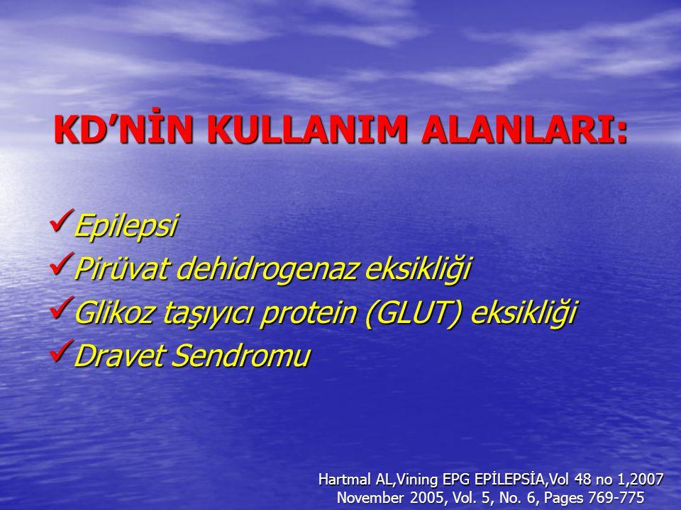 KD'NİN KULLANIM ALANLARI: Epilepsi Epilepsi Pirüvat dehidrogenaz eksikliği Pirüvat dehidrogenaz eksikliği Glikoz taşıyıcı protein (GLUT) eksikliği Gli