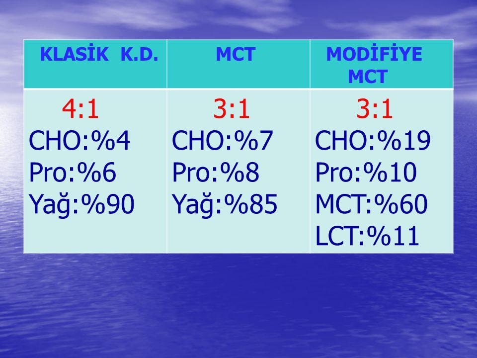 KLASİK K.D. MCT MODİFİYE MCT 4:1 CHO:%4 Pro:%6 Yağ:%90 3:1 CHO:%7 Pro:%8 Yağ:%85 3:1 CHO:%19 Pro:%10 MCT:%60 LCT:%11