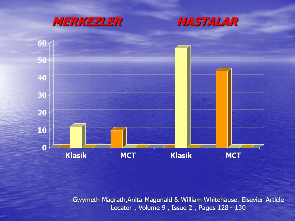 MERKEZLER HASTALAR MERKEZLER HASTALAR Gwymeth Magrath,Anita Magonald & William Whitehause. Elsevier Article Locator, Volume 9, Issue 2, Pages 128 - 13